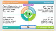 Infinitive of purpose - mind map