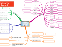 Two Dates story Chapter 4 mind map