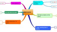 common-mistakes-english