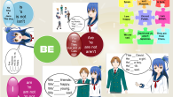 Verb to be mind map and worksheet