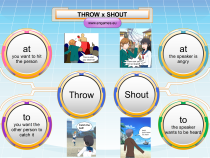 Throw and shout with prepositions