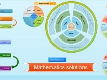 maths-in-english