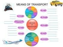 Means of transport mind map