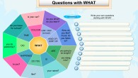 Questions with WHAT mind map 2