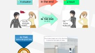at the end on time mind map