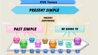Five tenses a mind map and timeline