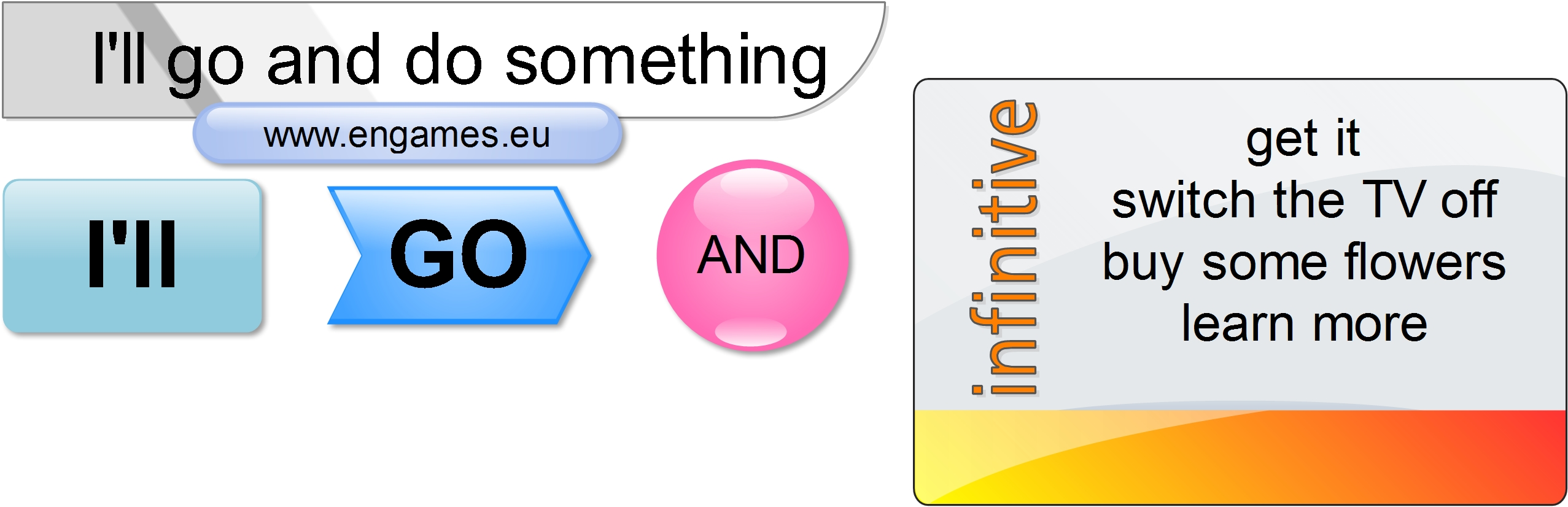 Go and do something mind map