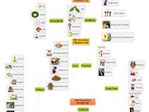 Christmas mind map vocabulary better
