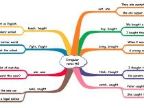 irregular verbs in context 2
