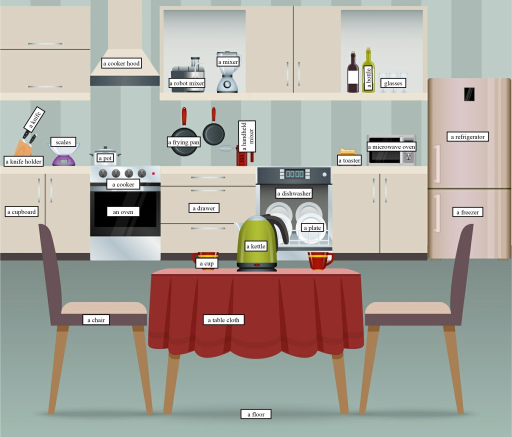 Kitchen Tools And Equipment Games To Learn English Games