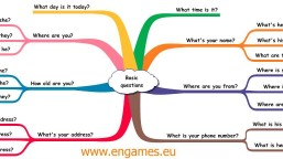Basic questions for learners of English as a second language