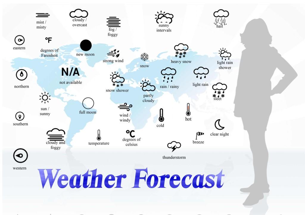составить свой прогноз погоды на английском