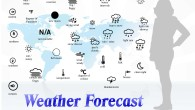 Weather forecast vocabulary