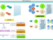 past continuous tense infographic