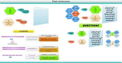 Past continuous tense fb