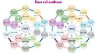 Have collocations full