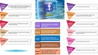 Facebook infographic vocabulary