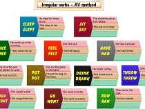 Irregular verbs VA method