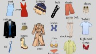 Clothes vocabulary infographic
