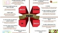 Phrasal verbs with Bring infographic web 2