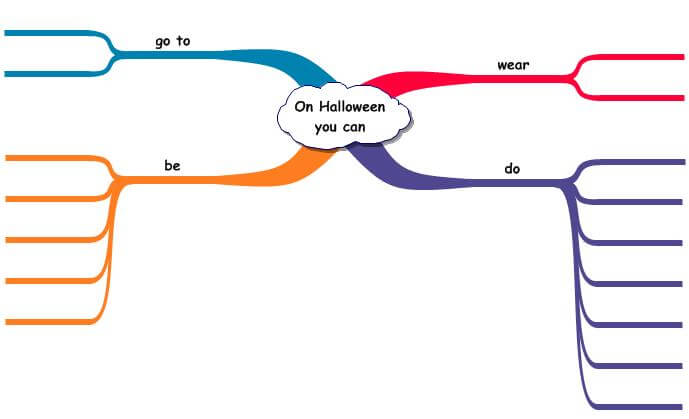 On Halloween you can mind map