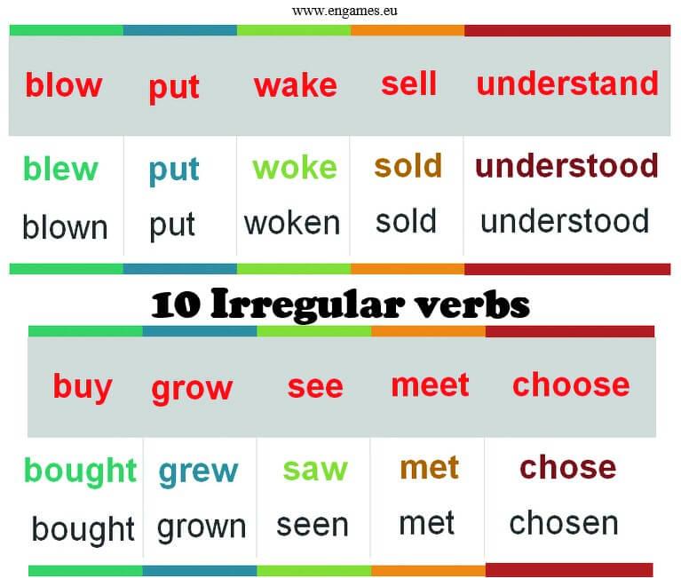 Irregular-verbs-4