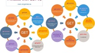 Phrases with get infographic