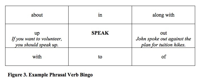 phrasal-verb-bingo