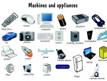 Machines and appliances vocabulary web