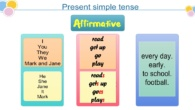 Present simple tense new infographic webfb