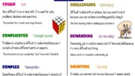 Synonyms for difficult and Hard infographic
