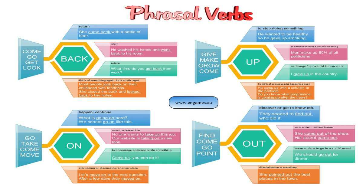Phrasal verbs I fb