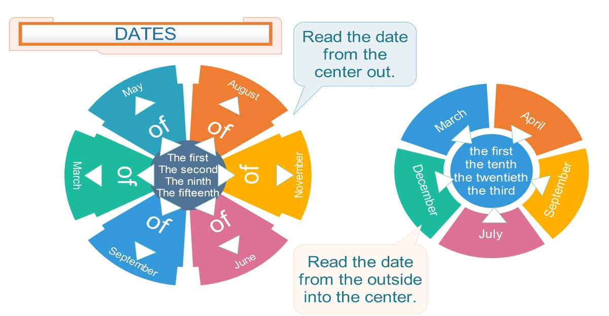dates-infographic-fb