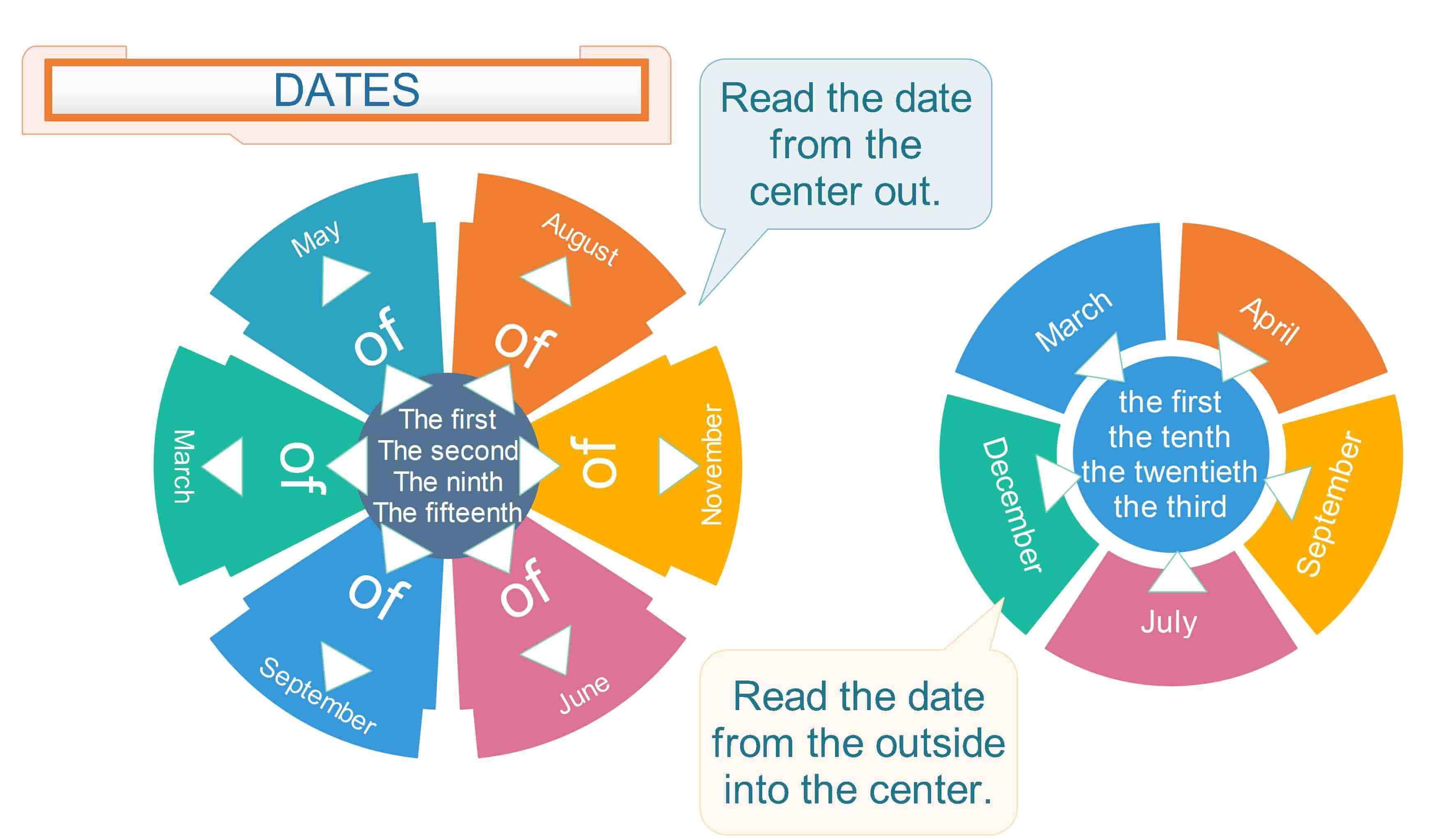 Dates infographic engames.eu