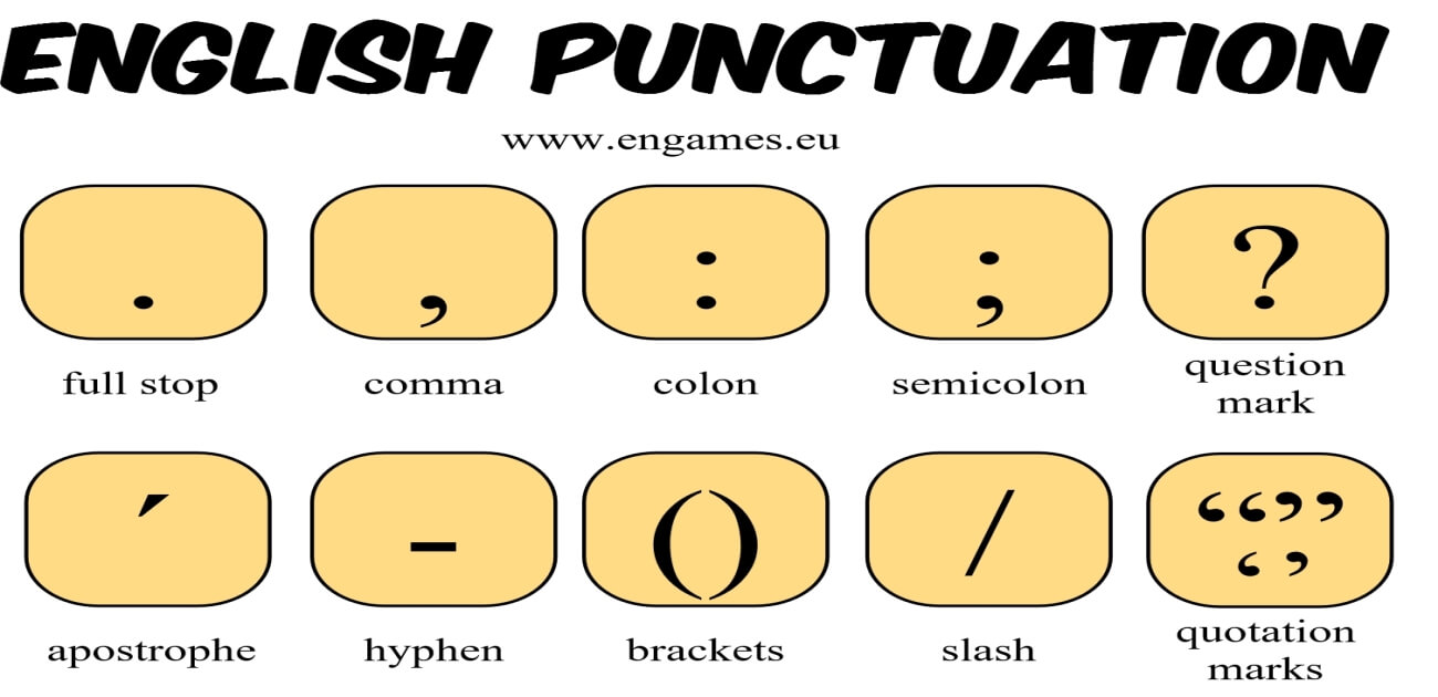 English punctuation infographic for facebook