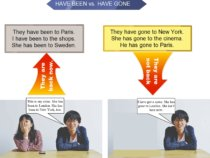 Have been and have gone infographic