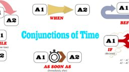 Conjunctions of time graphic explanation