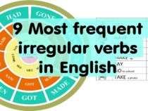 9 most frequent irregular verbs in English feature