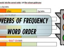 Adverbs of Frequency word order