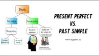 Present perfect vs past simple tense
