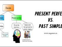 Present perfect vs past simple tense